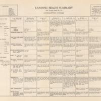 https://repository.erc.monash.edu/files/upload/Map-Collection/AGS/Terrain-Studies/images/132-016b.jpg