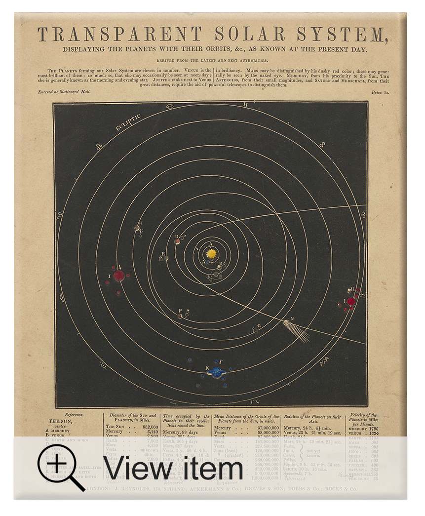 James Reynolds' Transparent Solar System Displaying the Planets with Their Orbits as Known at the Present Day, frontispiece